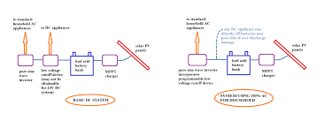n house electrical wiring diagram n n house electrical wiring diagram images house wiring on n house electrical wiring diagram