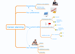 career planning doc mittnastaliv tk career planning 23 04 2017