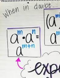 Exponents Anchor Chart Algebra Rules Of Exponents Anchor Chart Poster