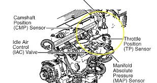 chevy s alternator wiring diagram images diagram 1997 chevy cavalier water pump replacement furthermore 1998