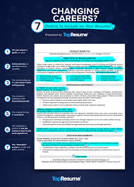 Resume Template Beautiful Resume Template Rn Sample Career Change