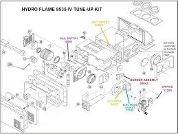 atwood hydroflame furnace model 8535 iv tune up kit