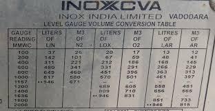 Liquid Nitrogen Gas Conversion Chart Differential Pressure Level Gauge Calibration Setup And