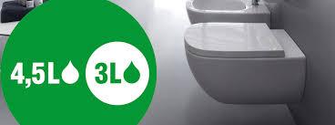 ВОДОСБЕРЕГАЮЩИЕ <b>УНИТАЗЫ LAUFEN</b> | <b>LAUFEN</b> Bathrooms ...