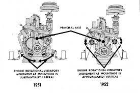 similiar 93 d16z6 cylinder head keywords chevy 235 engine head bolt torque chevy wiring diagram