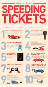 Surefire Ways To Beat A Speeding Ticket In California