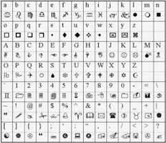 Microsoft Word Wingdings Chart Wingding Alphabet Wingdings Chart Numbers Wingdings Alphabet