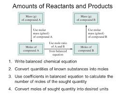 53 1 write balanced chemical equation