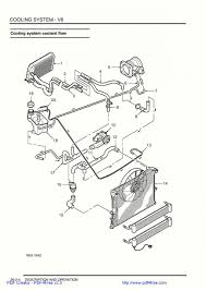 wiring diagram 2004 land rover hse wiring library rover transmission wiring diagram overheating issues water not circulating d2 coolant flow 001 jpg