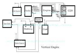 wiring diagram chinese atv wiring diagrams 50cc diagram 110cc chinese 125cc atv wiring diagram at Chinese Atv Wiring Diagrams