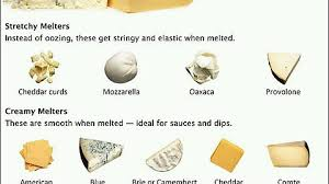 Cheese Melting Chart I Read This And I Though Of Homer Drooling Imgur