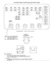 saturn s series wiring diagram 1997 saturn sl stereo wiring diagram images 1997 saturn sl2 fuse wiring diagram 2001 saturn sc1