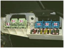 fuse box bmw x5 e53 for selection fuse box diagram bmw x5 2007 fuse box bmw x5 e53 for selection fuse box diagram bmw x5 2007