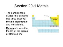 Section 20-1 Metals The periodic table divides the elements into ...