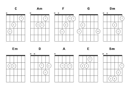 Guitar Chords Chart With Fingers Basic Violin Chords Chart Rent Guitar Chords Guitar Chords