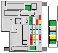 peugeot 4007 2007 fuse box diagram auto genius peugeot 4007 2007 fuse box diagram