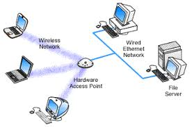 hardware wirless networking