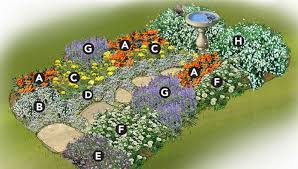 Small Picture Garden Design Garden Design with Cottage Garden Plans slimnewedit