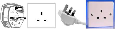 power connector tutorial pacificcable com 1 800 931 3133 this plug has three prongs two flat and one rectangular that form a triangle british standard bs 1363 requires use of a three wire grounded and fused