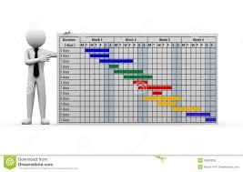 Планово контрольный график проекта Иллюстрация штока изображение  представление планово контрольного графика проекта бизнесмена 3d Стоковое фото rf
