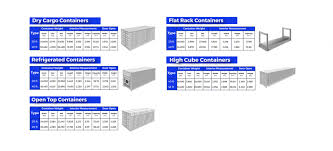 Understand Shipping Container Specifications And Shipping