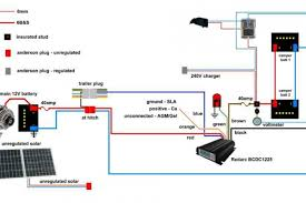 campervan wiring diagram campervan image wiring motorhome 240v wiring diagram jodebal com on campervan wiring diagram