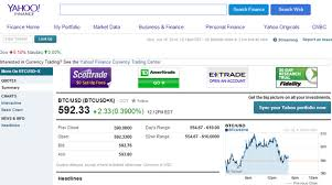 Yahoo Finance Interactive Charts Not Working Yahoo Finance Adds Bitcoin Quotes Headlines To Market Data