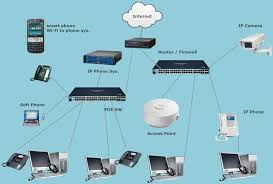 about us pc club essentials dell network diagram software at Dell Network Diagram
