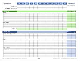 026 Maxresdefault Template Ideas Control Chart Fearsome