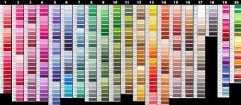 Dmc Color Chart And Numbers How Is Dmc Floss For Crafts Like Cross Stitching Numbered