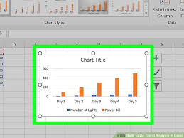 Defect Trend Chart In Excel How To Do Trend Analysis In Excel 15 Steps With Pictures