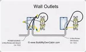 similiar basic outlet wiring keywords basic outlet wiring