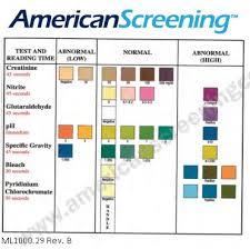 Urinalysis Color Chart Urinecheck 7 Drug Adulteration Test Strip 25 Bottle