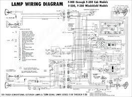 trailer plug wiring diagram 7 way unique dodge ram at 2003 1500 2003 dodge ram 1500 trailer wiring diagram inspirationa 1999 brake light lights of all diagr