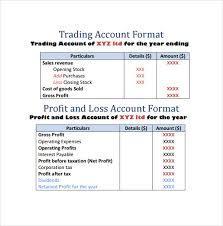 profit and loss account sample 20 sample profit and loss templates doc pdf