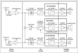 reference design for a class d 2 1 channel audio amplifier for electrical circuit block diagram features the max98400 class d audio amplifier the