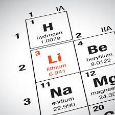 Periodic table | igoscience.com
