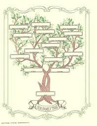 Decorative 4 Generation Pedigree Chart Cream