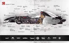 bmw m3 and porsche 918 spy shots audi r8 top photos of the week sauber f1 race car cutaway diagram