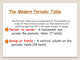 Chapter 5 Periodic Table - ppt download