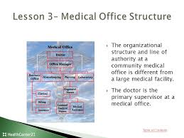 Doctor S Office Organizational Chart Table Of Contents Lessons 1 Health Care Facilities Gogo 2