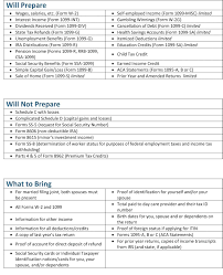 Self Employed Profit And Loss Form Profit Loss Statement Template