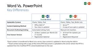 Excel To Powerpoint Document Automation Ppt Download