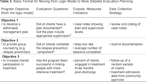 The Evaluation Of Treatment Services And Systems For Substance Use ...