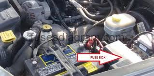 fuse box dodge durango fuses and relay dodge durango