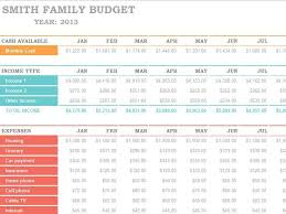 Sample Of Family Budget Family Budget Template 9 Free Sample Example Format Free