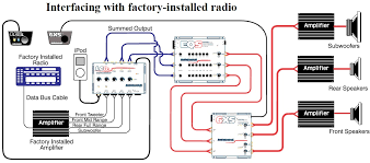 car application diagrams audiocontrol Car Stereo Amp Wiring Diagram at Car Stereo Speaker Wiring Diagram