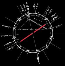 New Moon October 2019 Pain Ecstasy Darkstar Astrology