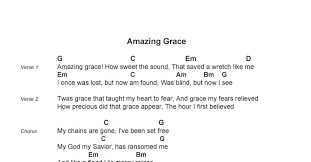 God Of This City Chord Chart Amazing Grace Chord Chart Space City Hymns Pdf Docdroid