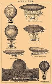 История воздухоплавания Википедия